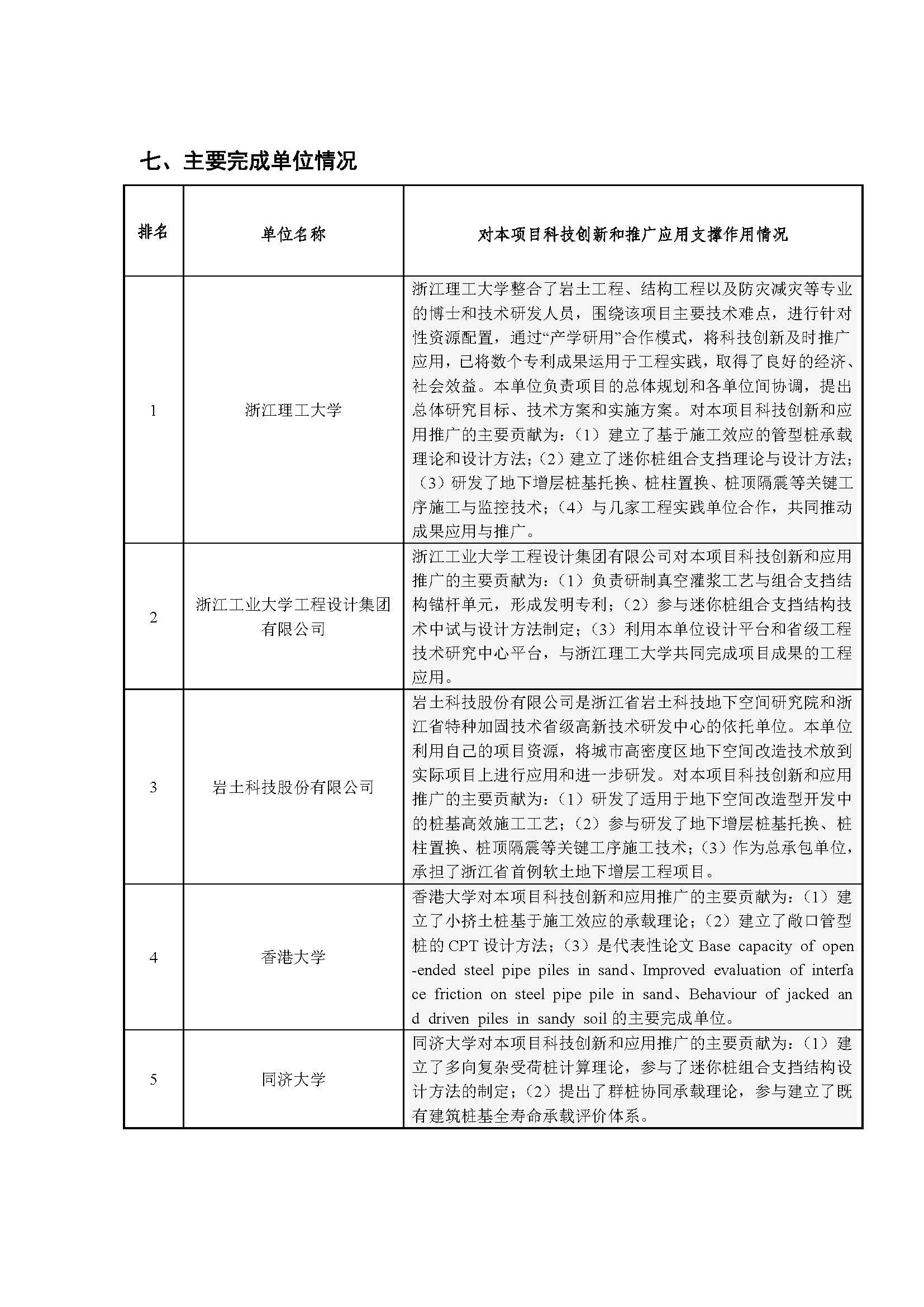 页面提取自-浙江省科技进步奖推荐公示.jpg